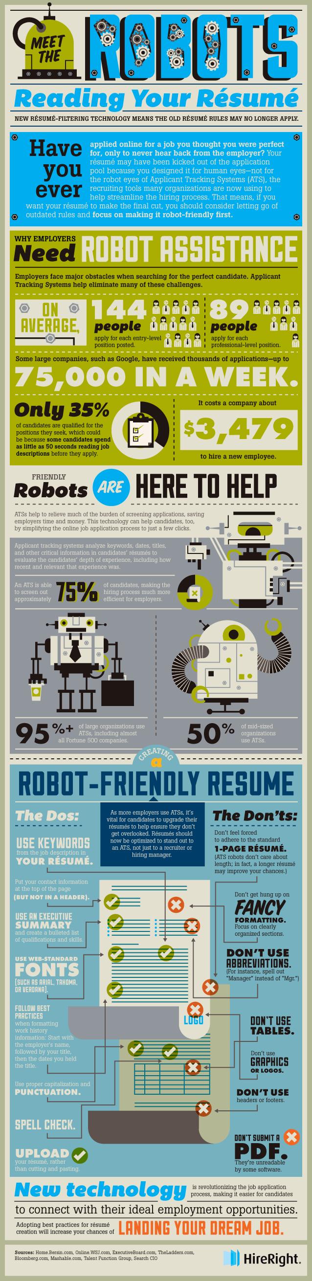 ats infographic