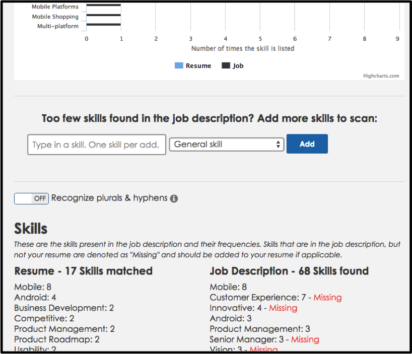 A Jobscan Match Report Helps You Immediately Identify Missing Keywords And  Skills.  Job Resume Skills